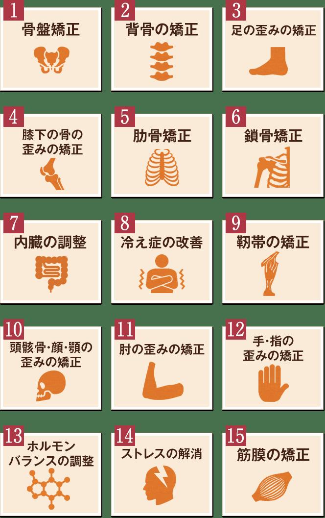 15のアプローチのイラスト